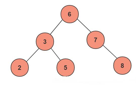 为什么MySQL数据库索引选择使用B+树?